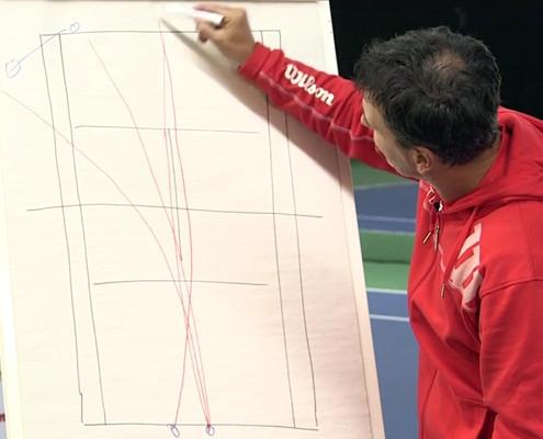Hallentipp 3 / Online-Tennistraining